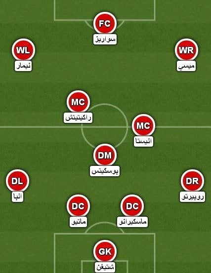 fcb1 - تشكيلة برشلونة المتوقعة لمباراة ليفانتي ضمن مباريات الدوري الاسباني