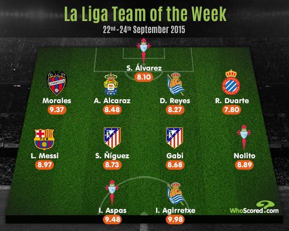 laliga - التشكيلة المثالية في الجولة الخامسة من الدوري الاسباني