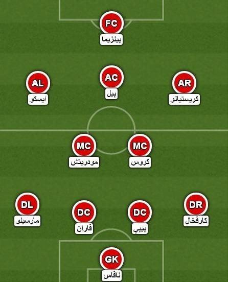 rmd1 - تشكيلة ريال مدريد المتوقعة للقاء غرناطة في الليغا