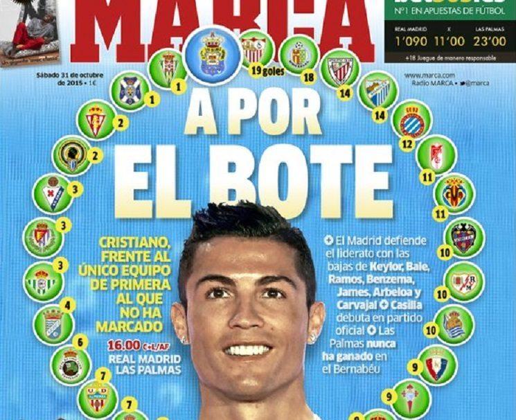 ابرز عناوين الصحف الاسبانية اليوم السبت 31-10-2015