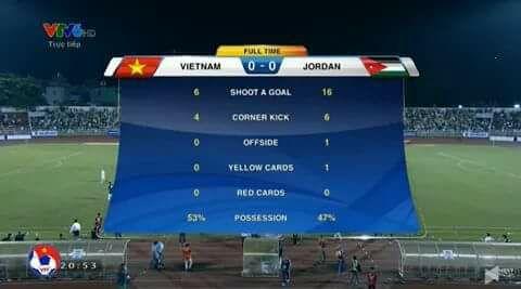 المنتخب الاردني يتعادل امام فيتنام