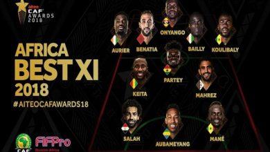 Photo of تشكيلة فريق أحلام افريقيا 2018