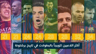 أكثر اللاعبين تتويجاً بالبطولات في تاريخ برشلونة
