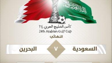 Photo of موعد مواجهة السعودية والبحرين في نهائي كأس الخليج العربي والقنوات الناقلة