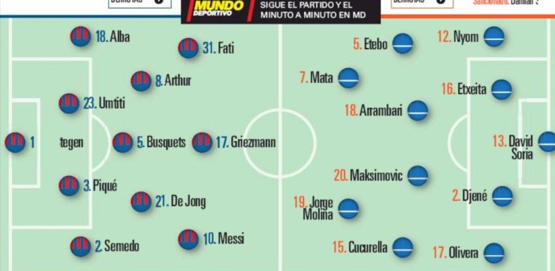 تشكيل برشلونة أمام خيتافي في الدوري الاسباني