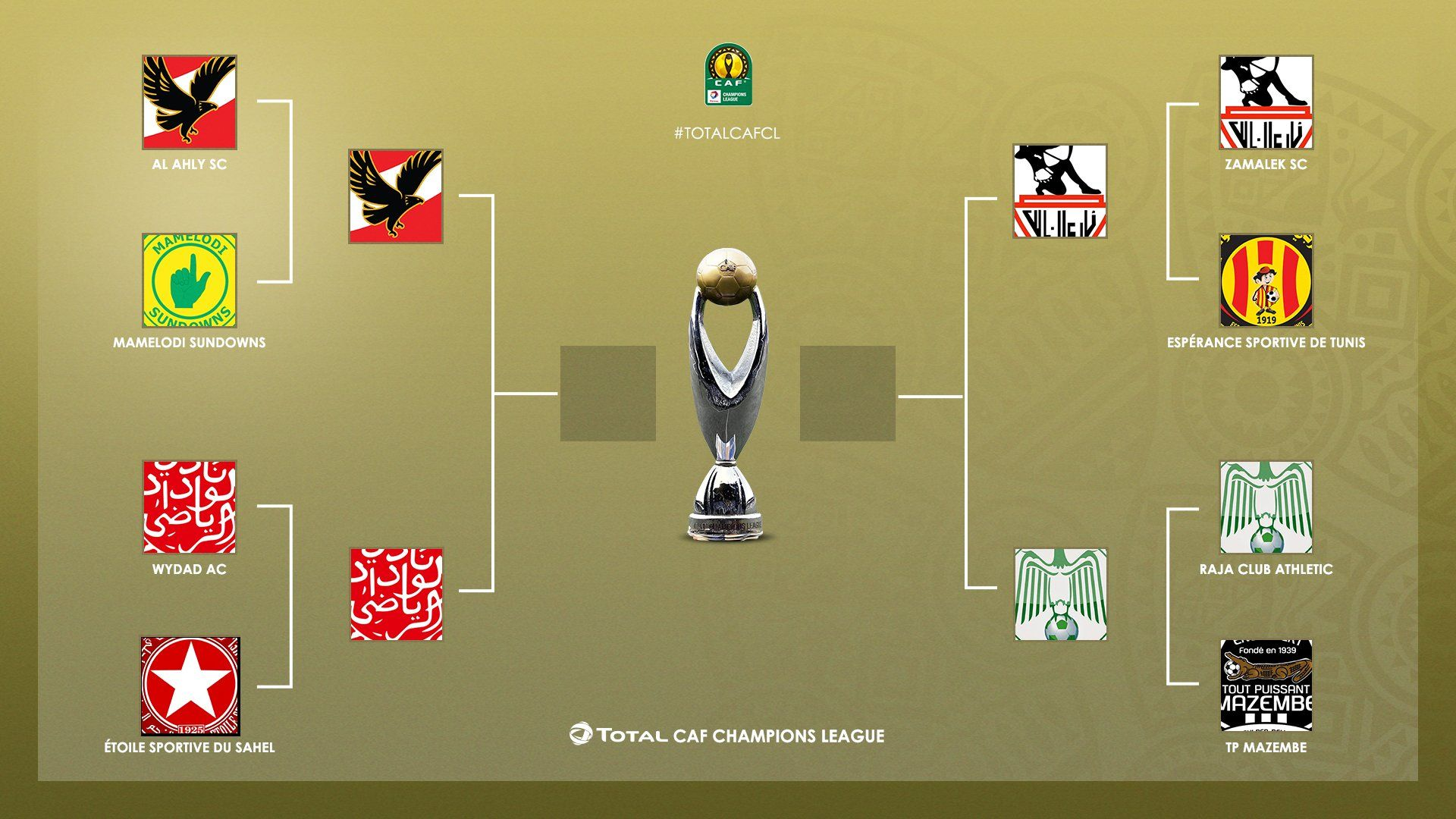 نصف نهائي دوري أبطال أفريقيا