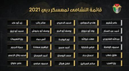 قائمة الأردن