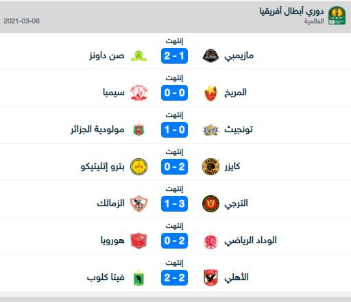نتائج مباريات أمس السبت 6 مارس في جميع البطولات