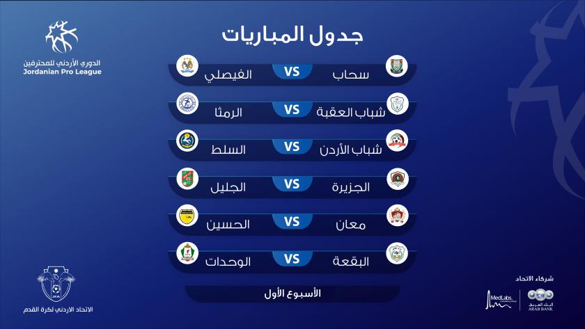 جدول الدوري الأردني للمُحترفين