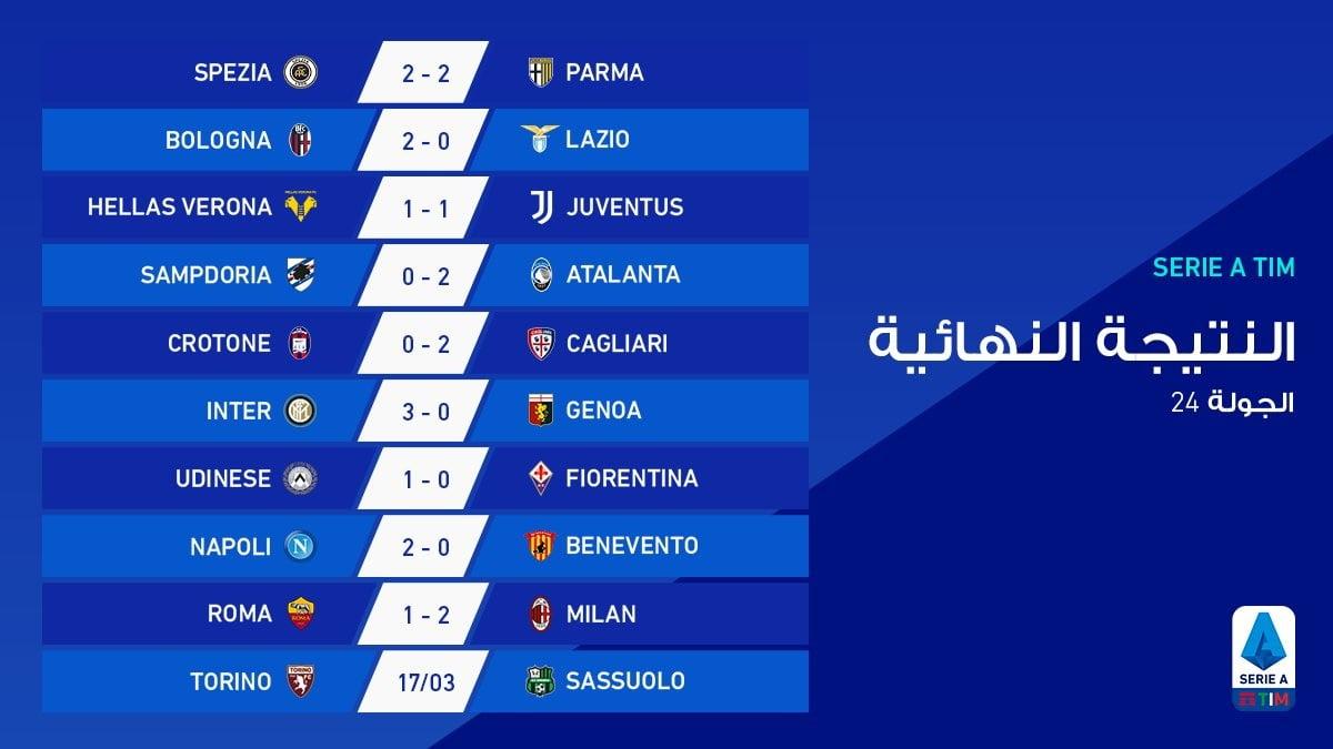 نتائج مباريات أمس الأحد 28 فبراير في جميع البطولات