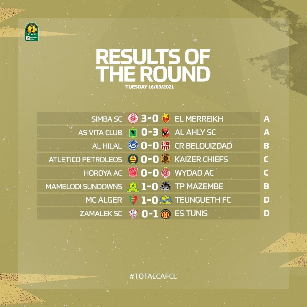 نتائج مباريات أمس الثلاثاء 16 مارس في جميع البطولات