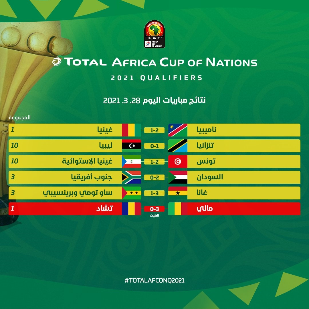 نتائج مباريات أمس الأحد 28 مارس في جميع البطولات