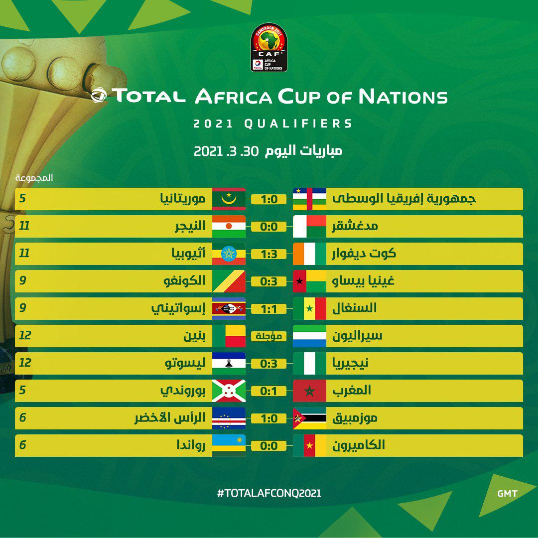 نتائج مباريات أمس الثلاثاء 30 مارس في جميع البطولات