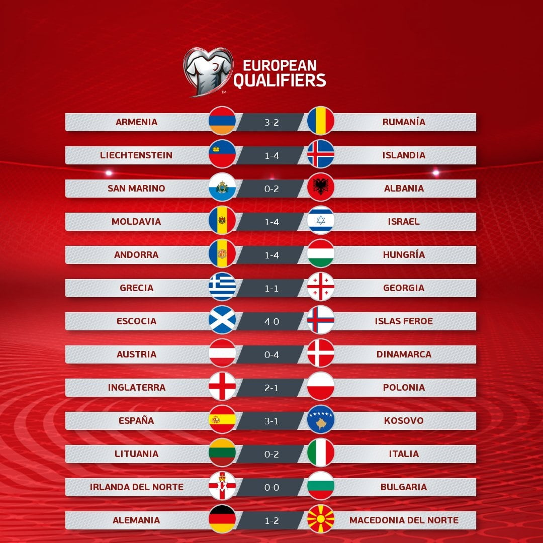نتائج مباريات أمس الأربعاء 31 مارس في جميع البطولات
