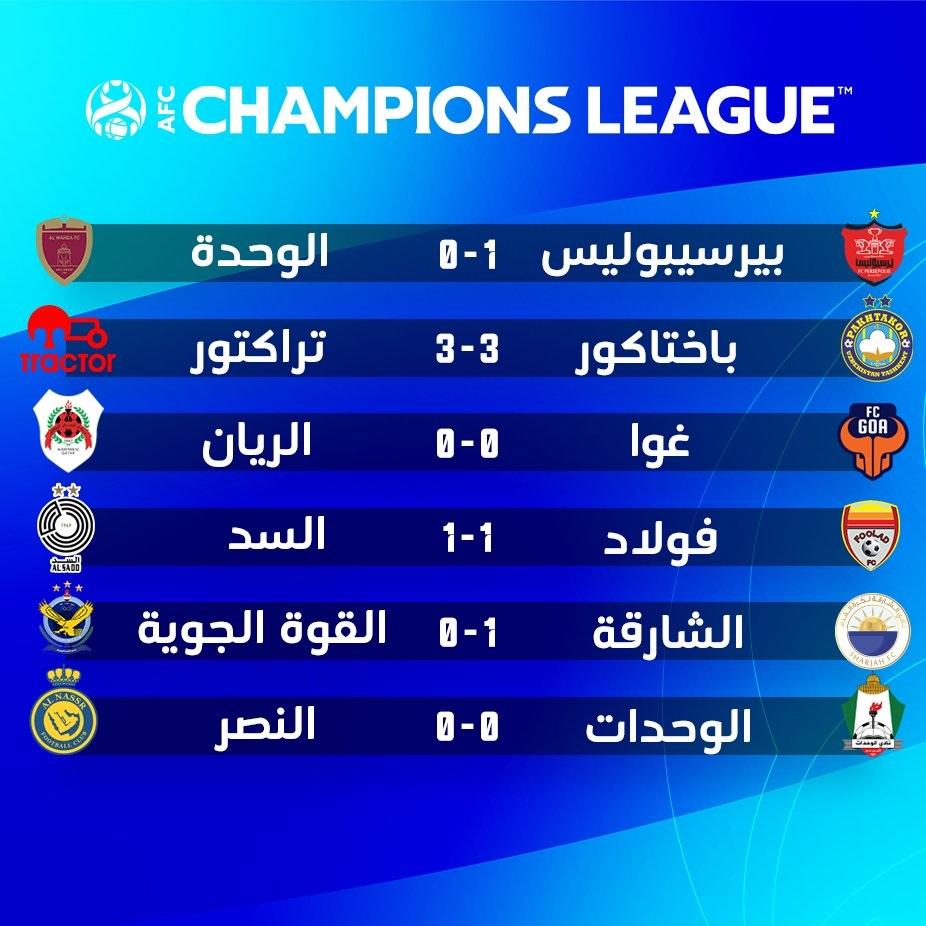 نتائج مباريات أمس الأربعاء 14 أبريل في جميع البطولات