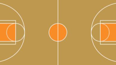 عرض ملعب كرة السلة القانوني