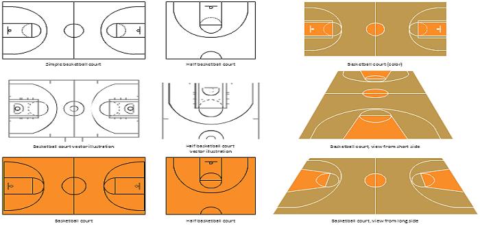 مقاسات ملعب كرة السلة وحجمة