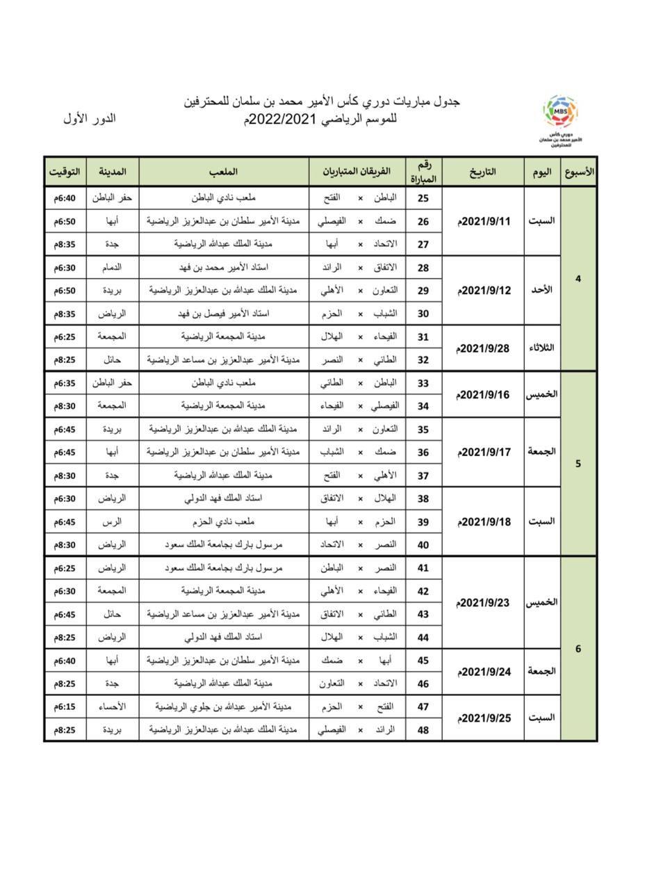 جدول مباريات الدوري السعودي 2021