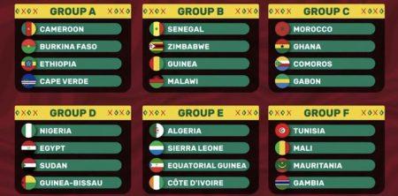 عاجل ورسميا.. نتائج قرعة كأس امم افريقيا 2021